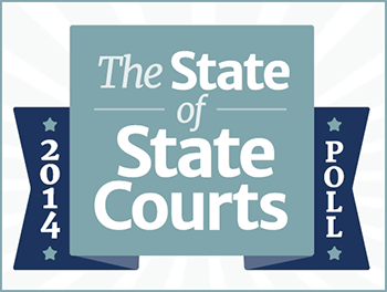 2014 NCSC Survey of the State of the State Courts