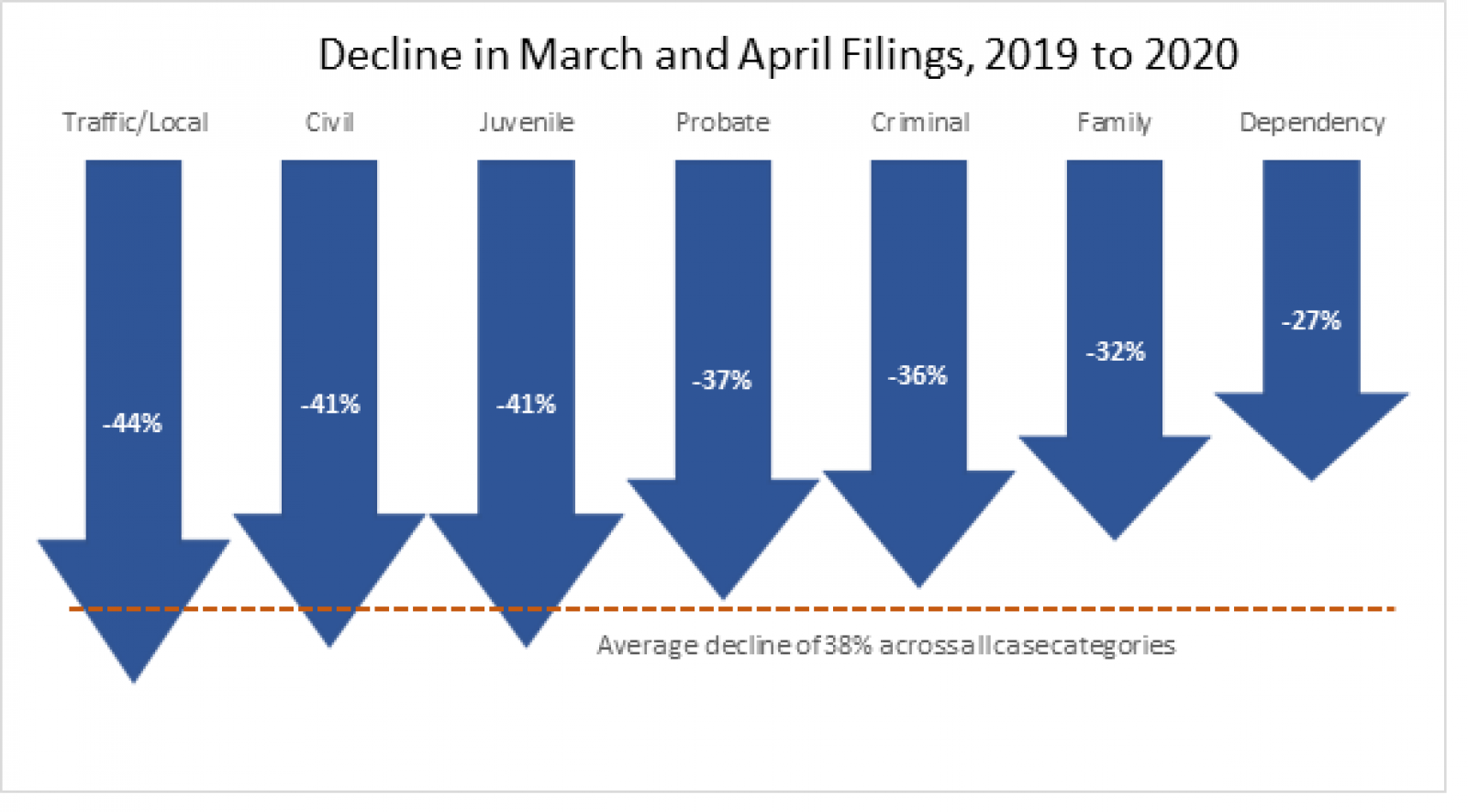 Case-Filings-March-and-April-2019-vs-2020 banner image