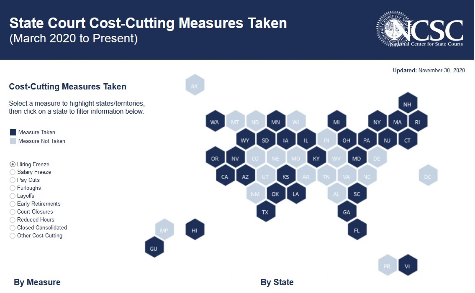 State Court Cost-Cutting Measures banner image